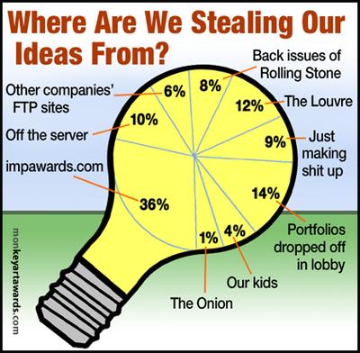 Idea_graph