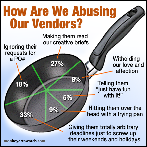 Vendor_graph