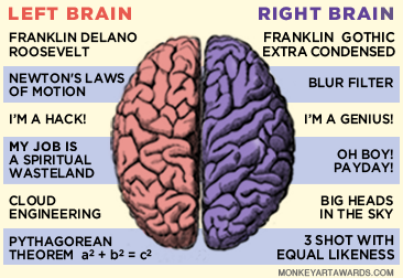 Monkeyartawards_left_brain_right_brain